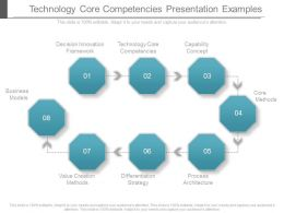 Technology Core Competencies Presentation Examples