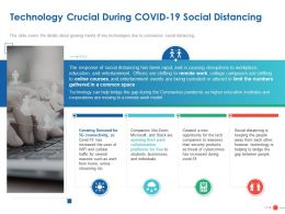 Technology Crucial During COVID 19 Social Distancing Ppt Powerpoint Display