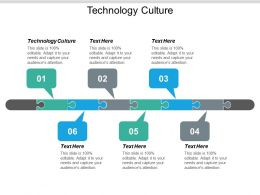 Technology Culture Ppt Powerpoint Presentation Gallery Background Image Cpb