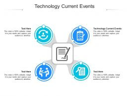 Technology Current Events Ppt Powerpoint Presentation Outline Templates Cpb