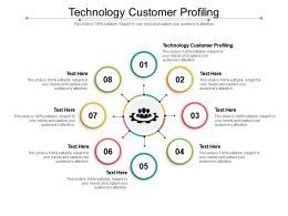 Technology Customer Profiling Ppt Powerpoint Presentation Styles Graphics Tutorials Cpb
