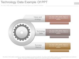 Technology Data Example Of Ppt