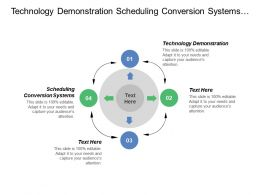 Technology Demonstration Scheduling Conversion Systems Productions Operations Operation Strategies
