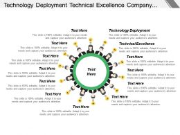 Technology Deployment Technical Excellence Company Image