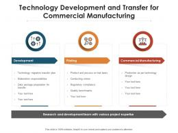 Technology Development And Transfer For Commercial Manufacturing