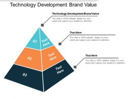 Technology Development Brand Value Ppt Powerpoint Presentation Portfolio Vector Cpb