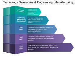Technology Development Engineering Manufacturing Development Ease Administration Burdens