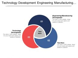 Technology Development Engineering Manufacturing Development Operation Support Trade Analysis