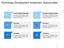 Technology Development Investment Opportunities Strategy Formulation Industry Environment