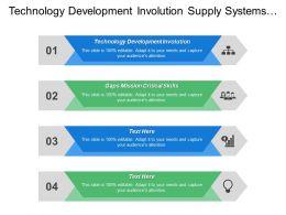 Technology Development Involution Supply Systems Gaps Mission Critical Skills