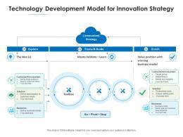 Technology Development Model For Innovation Strategy