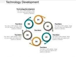 Technology Development Ppt Powerpoint Presentation Model Design Templates Cpb