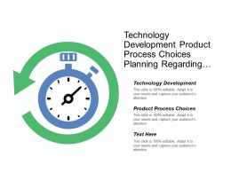 Technology Development Product Process Choices Planning Regarding System Software