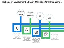 Technology Development Strategy Marketing Offer Management Development Management