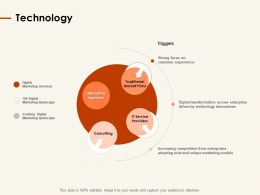 Technology Digital Marketing Ppt Powerpoint Presentation Layouts Structure