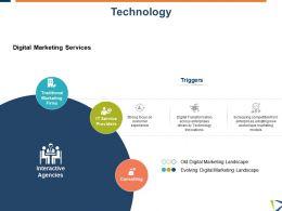 Technology Digital Marketing Ppt Powerpoint Presentation Styles Rules