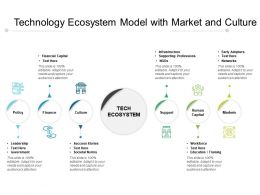 Technology Ecosystem Model With Market And Culture