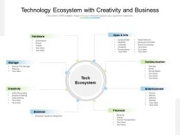 Technology Ecosystem With Creativity And Business