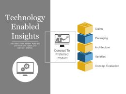 Technology Enabled Insights Powerpoint Slide Information