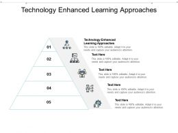 Technology Enhanced Learning Approaches Ppt Powerpoint Presentation Portfolio Show Cpb