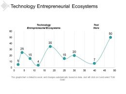 Technology Entrepreneurial Ecosystems Ppt Powerpoint Presentation File Slideshow Cpb