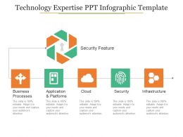 Technology Expertise Ppt Infographic Template