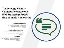 technology_factors_content_development_web_marketing_public_relationship_advertising_Slide01