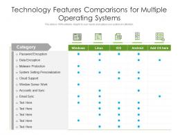 Technology Features Comparisons For Multiple Operating Systems