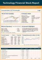 Technology Financial Stock Report Presentation Report Infographic Ppt Pdf Document