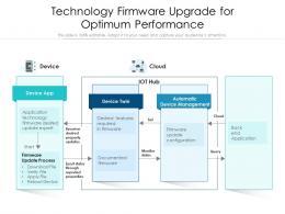 Technology Firmware Upgrade For Optimum Performance