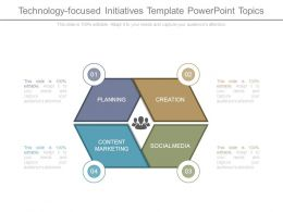 Technology Focused Initiatives Template Powerpoint Topics
