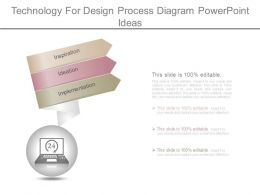 Technology For Design Process Diagram Powerpoint Ideas