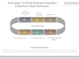Technology For Small Business Illustration Powerpoint Slide Information