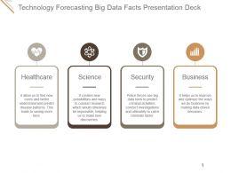 Technology Forecasting Big Data Facts Presentation Deck