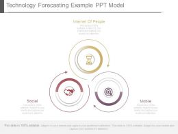 Technology Forecasting Example Ppt Model