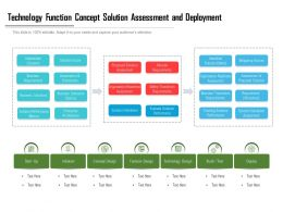 Technology Function Concept Solution Assessment And Deployment
