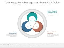 Technology Fund Management Powerpoint Guide