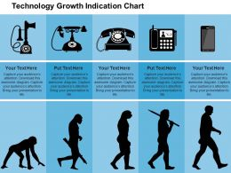 Technology Growth Indication Chart Flat Powerpoint Design