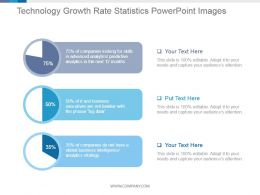 Technology Growth Rate Statistics Powerpoint Images
