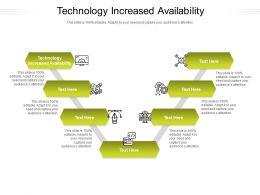 Technology Increased Availability Ppt Powerpoint Presentation Portfolio Designs Download Cpb