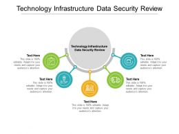 Technology Infrastructure Data Security Review Ppt Powerpoint Presentation Pictures Cpb