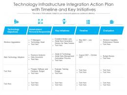 Technology Infrastructure Integration Action Plan With Timeline And Key Initiatives