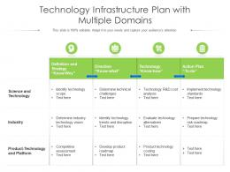 Technology Infrastructure Plan With Multiple Domains