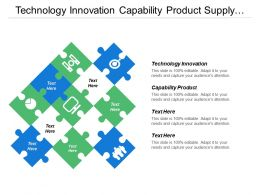 Technology Innovation Capability Product Supply Forecast Customer Response
