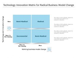 Technology Innovation Matrix For Radical Business Model Change