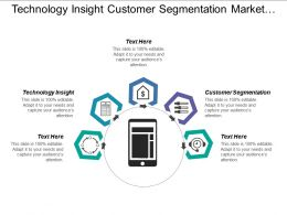 Technology Insight Customer Segmentation Market Service Innovation Market Problem