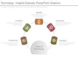 Technology Insights Example Powerpoint Graphics