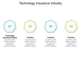 Technology Insurance Industry Ppt Powerpoint Presentation Show Cpb
