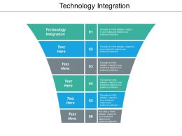 Technology Integration Ppt Powerpoint Presentation Ideas Layouts Cpb