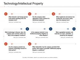 Technology Intellectual Property Fraud Investigation Ppt Powerpoint Presentation Layouts